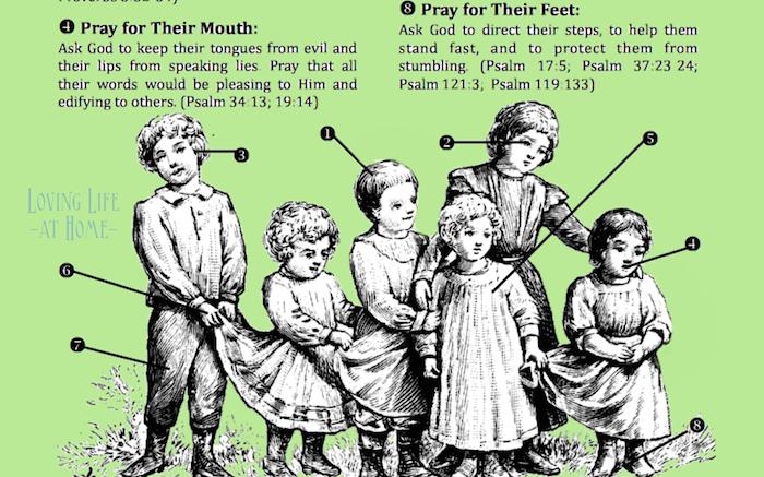 Pray for Your Children